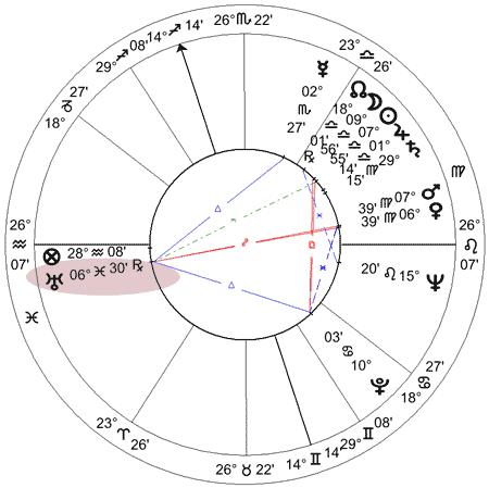 André Barbault - 1.10.1921, 17h +1:00, Chamignelles, França, 47n47, 3e03. Esta é uma carta que apresenta apenas um planeta retrógrado.