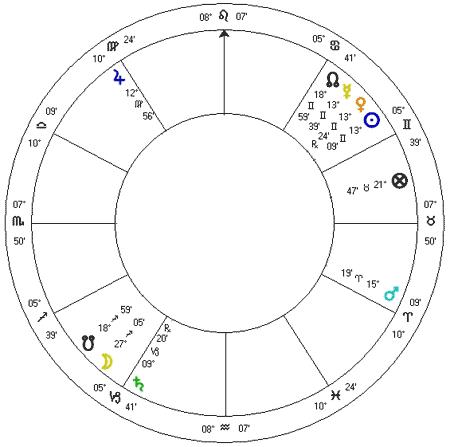 Vênus sobre o Sol em Tecnochtitlán