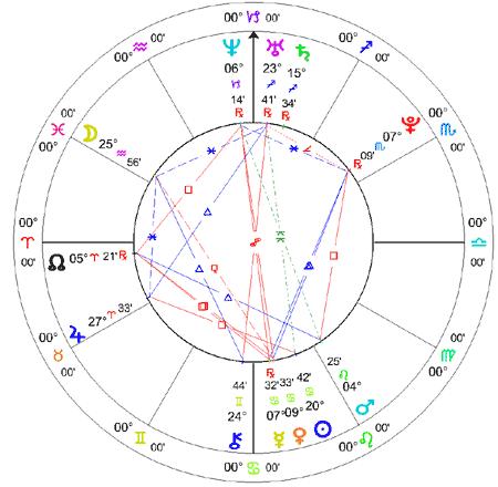 Wellington Menezes de Oliveira, carta solar