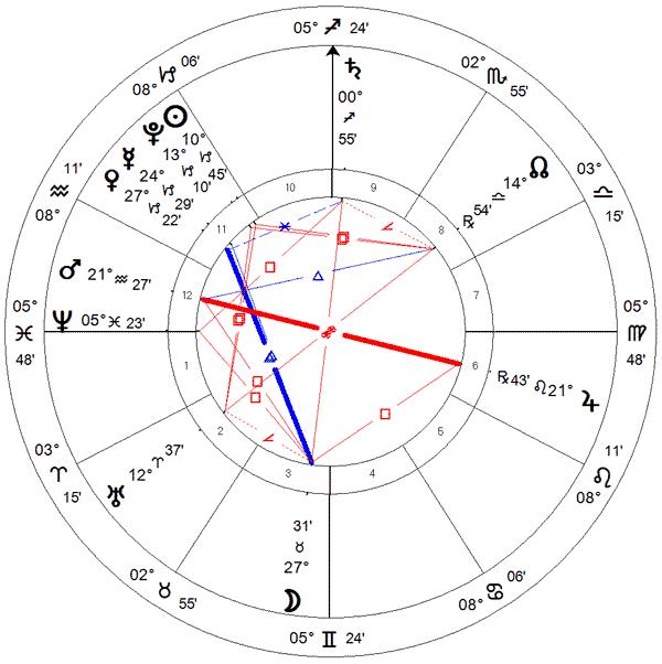 Posso Geraldo Alckmin São Paulo 2015