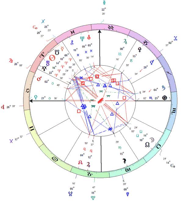Eclipse de 04/04/2015, 16:06 - Brasília, DF.