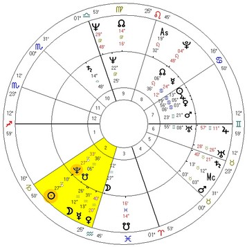 Comparação entre o mapa dos EUA e o de Muhamammad Ali. O horário utilizado para o mapa norte-americano é 17:13hs. Plutão está em conjunção exata ao Sol natal.