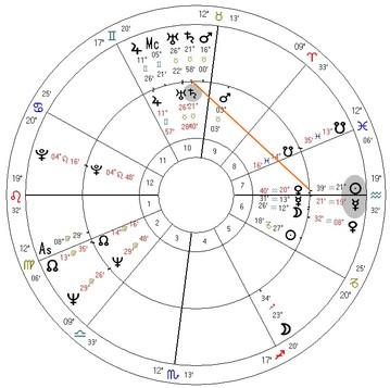 Progressão Lunar de Ali em janeiro de 1966