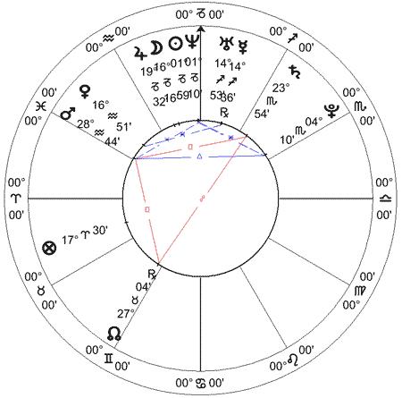 Bruno - carta solar - 23.12.1984, Belo Horizonte, MG