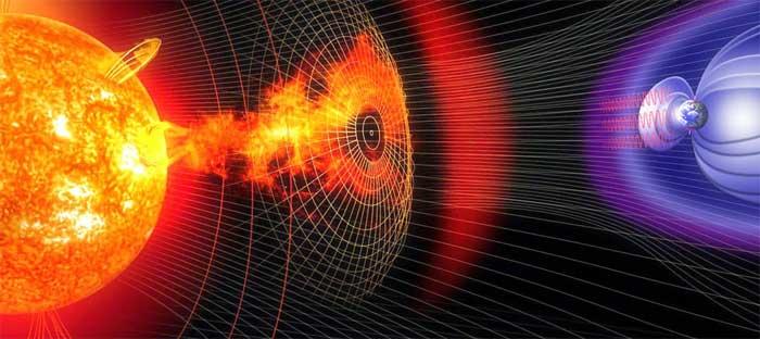 Tempestade magnética